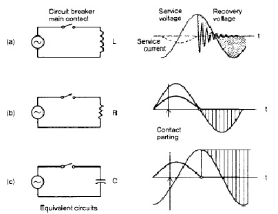 ALTERNATING CURRENT (AC) INTERRUPTION OF POWER CIRCUIT