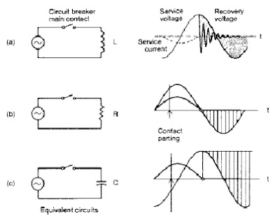 ALTERNATING CURRENT (AC) INTERRUPTION OF POWER CIRCUIT