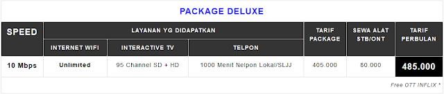 Harga Paket Indihome di Lampung November 2016