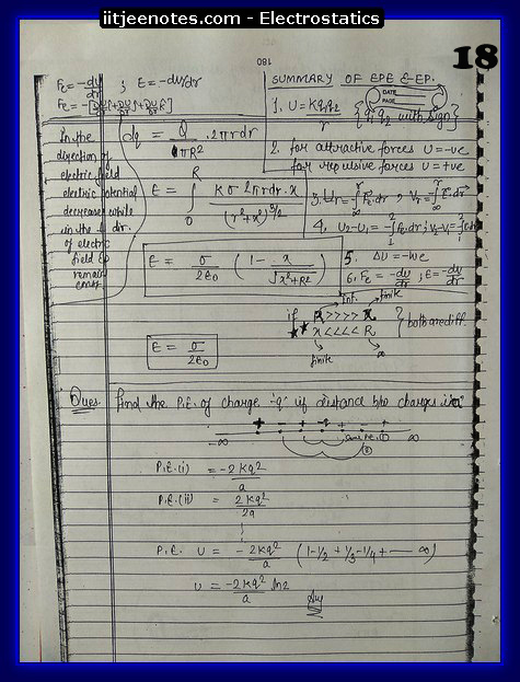 Electrostatics Notes IITJEE3