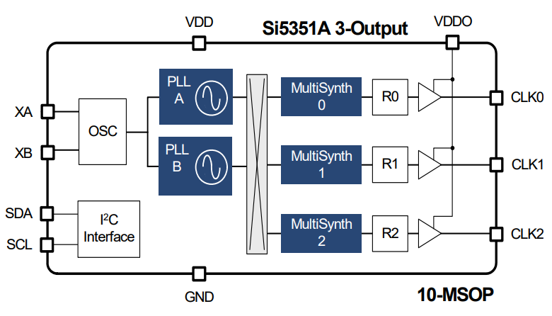 Frequency adjustment of uBITX (Si5351) - How to calibration