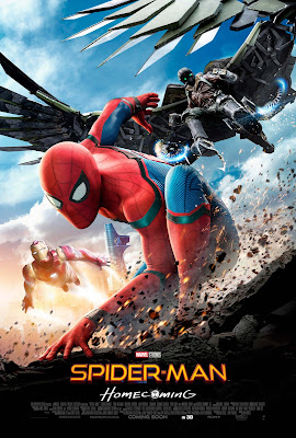 Spiderman Homecoming watts