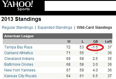 Espn Should Take A Lesson From Yahoo With The Wild Card Standings