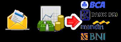 Cara Mengisi Deposit Saldo Server Padi Reload Pulsa Termurah Stok Lengkap Transaksi Lancar, Aman Terpercaya