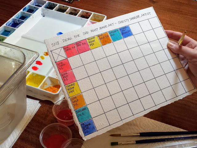 The pigments have been painted into the labeled squares on the grid.