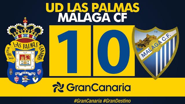 Marcador final UD Las Palmas 1-0 Málaga CF