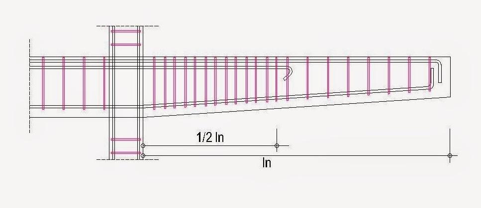 Perencanaan Struktur Beton Pelat Lantai Kantilever Part