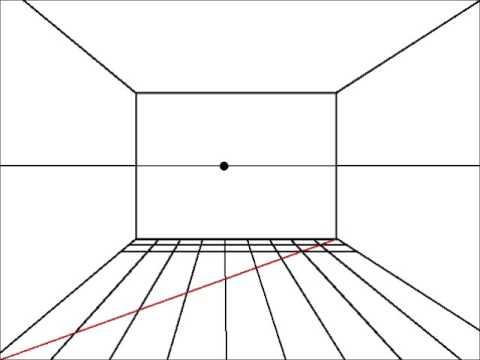 L 39 isola dell 39 arte la prospettiva centrale for Disegnare una stanza in 3d