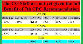 7thcpc+benefit+news