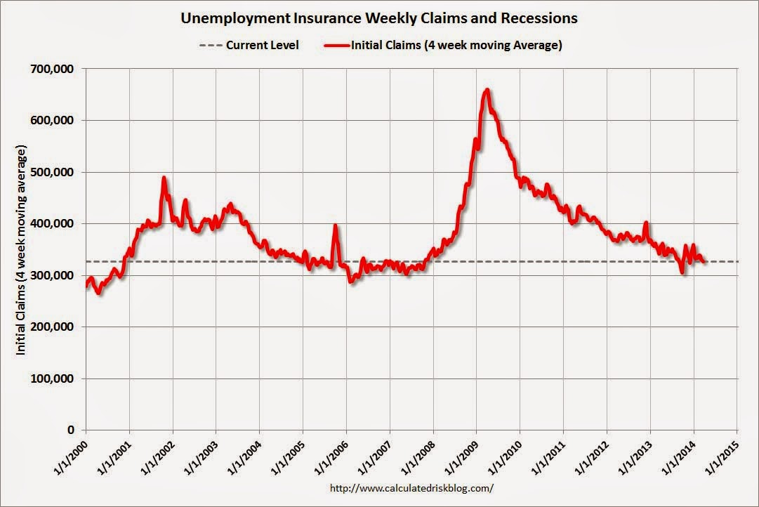 Non-Farm Employment Change and Its Impact on the Forex Market