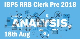 IBPS RRB CLERK Prelims 2018: 18th August, Shift 4 - How Was Your Exam?