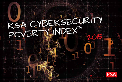 RSA CyberSecurity Poverty Index