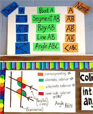Geometry word wall | parallel lines cut by a transversal before the poster was updated (this one is made from cut paper)