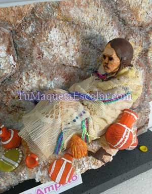 maqueta de momia juanita