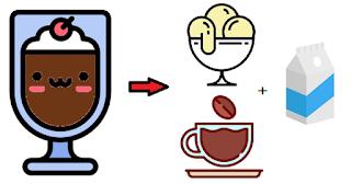 milkshake cupom