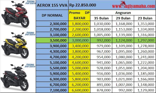 Harga Promo Kredit Motor Yamaha Aerox VVa Terbaru