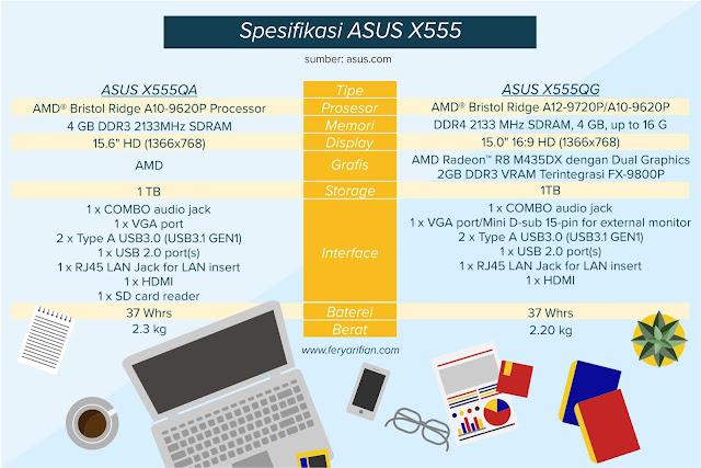Semakin Produktif dengan ASUS X555 - feryarifian.com