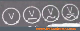 Voltmeter kya hai? Voltmeter use Q kya jata hai hindi