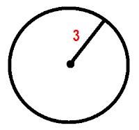 Aprendendo a calcular o Perímetro do Círculo de 3 cm