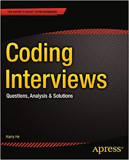 10 Websites for Programming Job Interview Questions