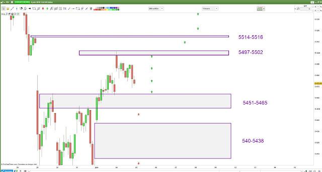 Plan de trade mardi 05/06/18 #cac40 $cac