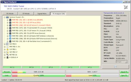 Data Transponder Satelit Asiasat 5 3700 V 30000