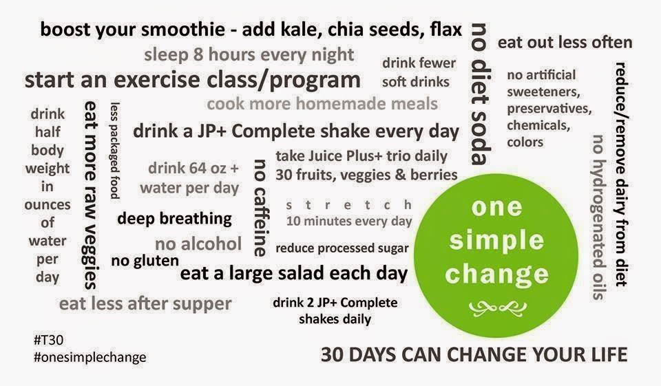 30 Days Can Change Your Life - One Simple Change