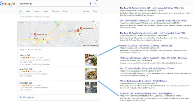 bạn sẽ thấy cách các trang web thương hiệu xếp hạng trên trang 1