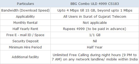 BSNL 4999 broadband plan Surat