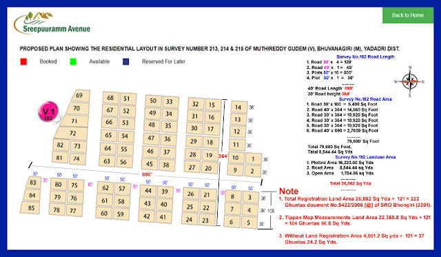 Survey-No.182 Doument No.5422-2006 SRO Bhongiri (2301)