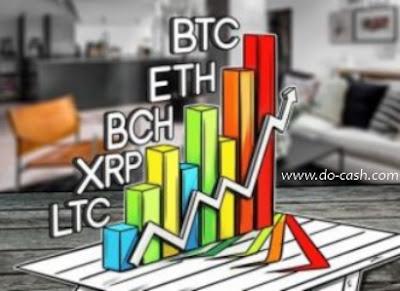 bch bitcoin cash btc