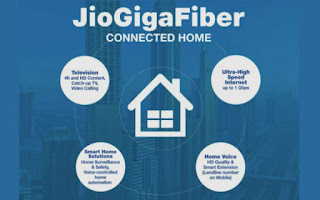 Key things to consider for a Jio GigaFiber connection