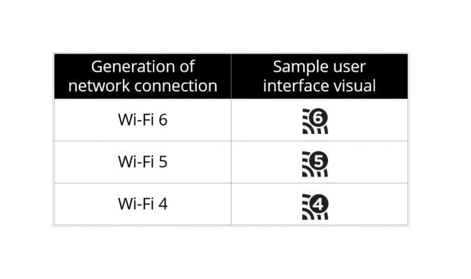 Jaringan Nirkable Wi-Fi versi Terbaru