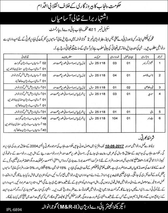 Bps-1 to Bps-2  jobs in punjab highway Department Gujranwala may 2017
