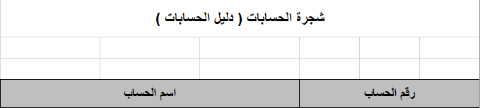 شجرة الحسابات ( دليل الحسابات ) Excel