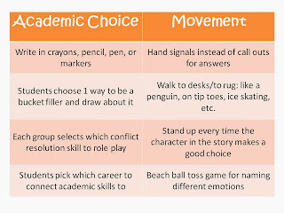 Responsive classroom academic choice examples