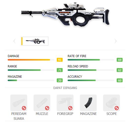 Review Senjata CG15 Sub Machine Gun Free Fire 4