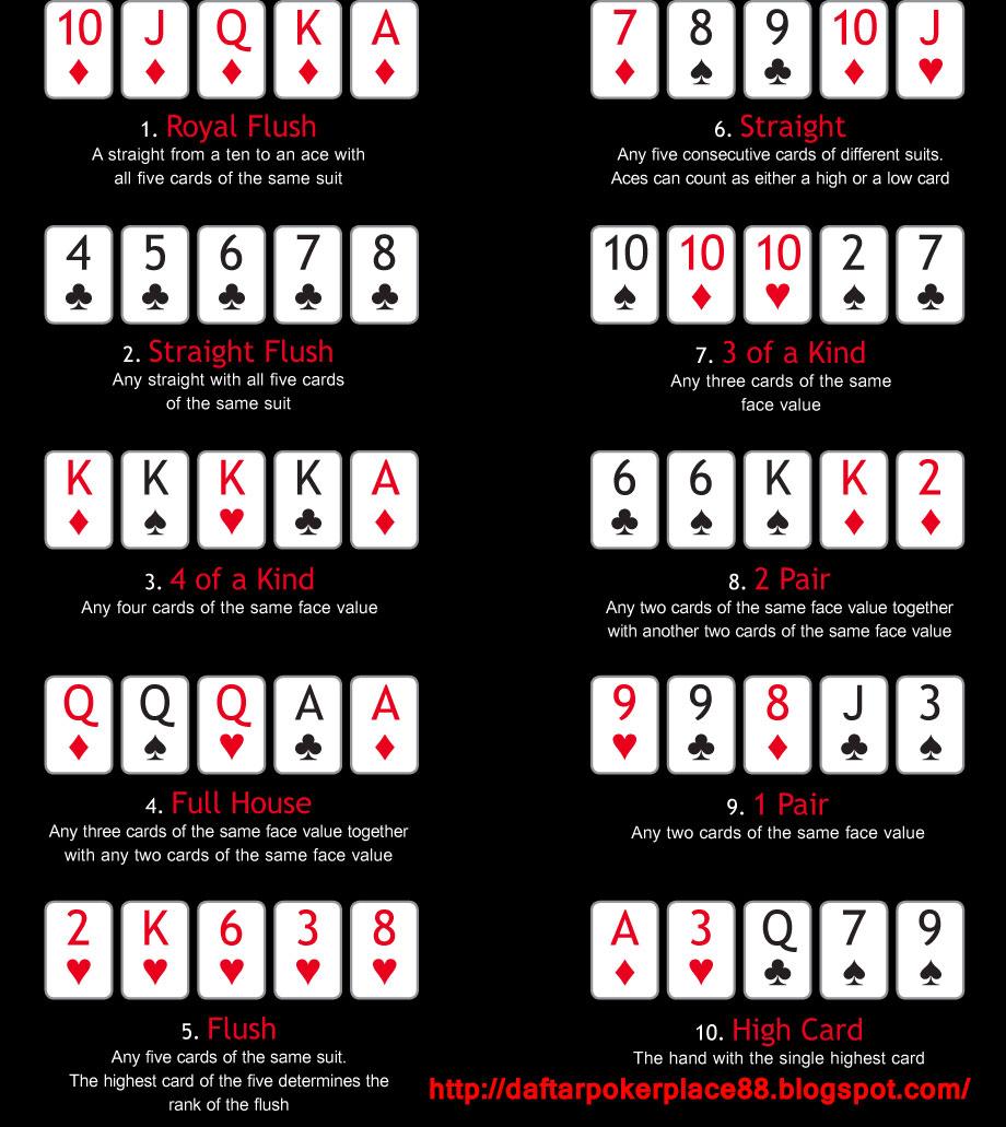 Daftar Poker Place88 Cara Bermain Live Poker