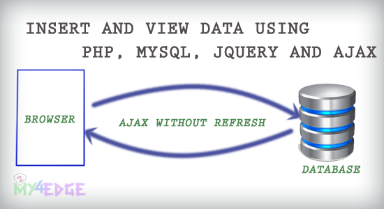 Insert and view data without refresh using PHP, MySql and AJAX