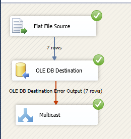 Welcome To TechBrothersIT: SSIS - How To Redirect Rows From