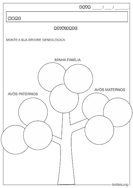 Árvore Genealógica Atividade