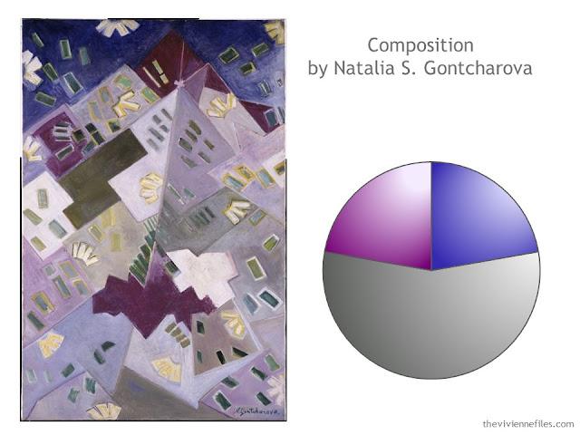 Capsule Wardrobe color palette based on Composition by Natalia S. Gontcharova
