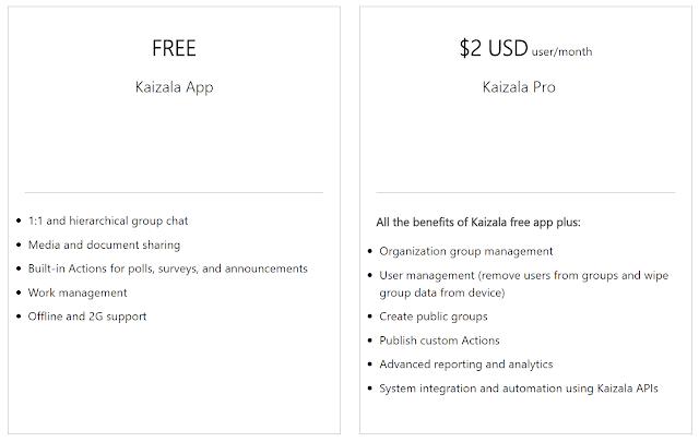 Kaizala App(free) vs. Kaizala Pro