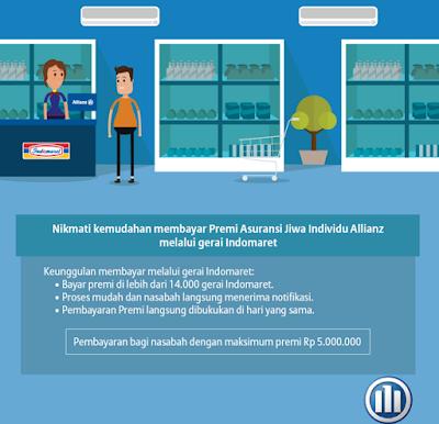 Cara Gampang Bayar Premi Asuransi Allianz Life Di 14.150 Gerai Indomaret