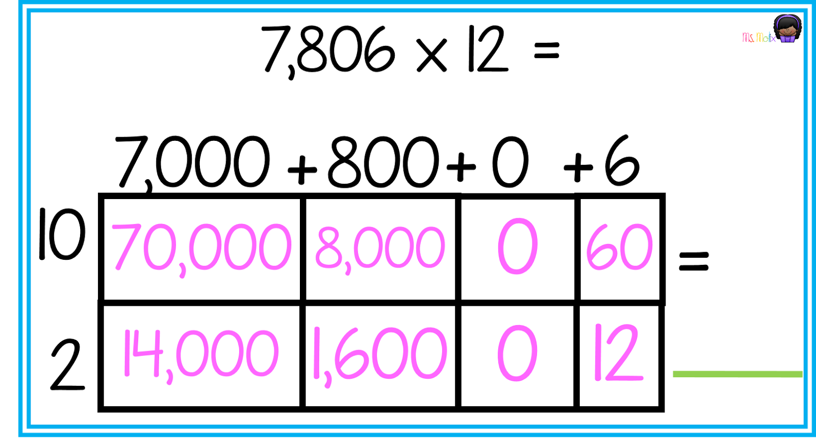 Ms Molix S Class 2 Digit Multiplication
