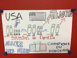 sketchnote en classe- Mon 15 juillet 2018 - 4
