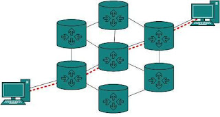 contoh-routing-internetworking