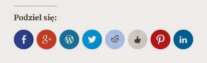 Wordpress - przykładowe przyciski udostępniania pod postem