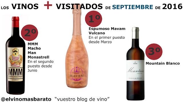 Los vinos más visitados de Septiembre 2016 EN EL BLOG EL VINO MAS BARATO