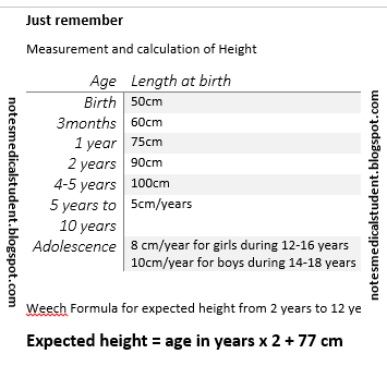 height for age formula dating